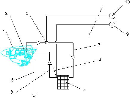 Схема масляной системы.  1 - двигатель; 2 - заливная горловина; 3 - воздушно-масляный радиатор; 4...